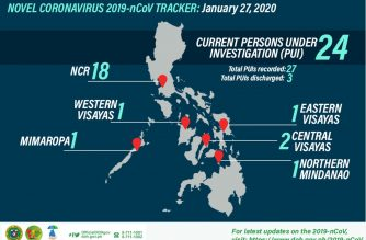 Breakdown of the 24 current suspected cases of the deadly novel coronavirus in the Philippines.  (Photo courtesy DOH)