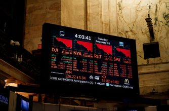 NEW YORK, NY - FEBRUARY 25: A sea of red hit the New York Stock Exchange as stock prices plunged for the second straight day on Tuesday, February 25, 2020 in New York City. Fueled by deepening concerns of the Coronavirus becoming a global pandemic, the S&P 500 fell roughly three percent, while the Dow Jones Industrial Average lost almost 900 points.   Scott Heins/Getty Images/AFP