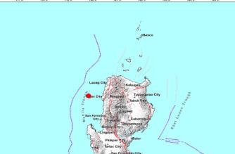 3.0-magnitude quake hits Ilocos Sur
