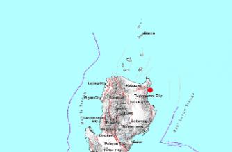 3.0-magnitude quake jolts Cagayan