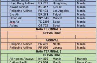 MIAA releases list of operational flights