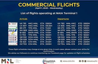 MIAA releases list of operational flights as of Wednesday, April 1