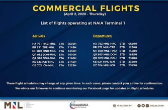 MIAA releases list of operational flights as of Thursday, April 2