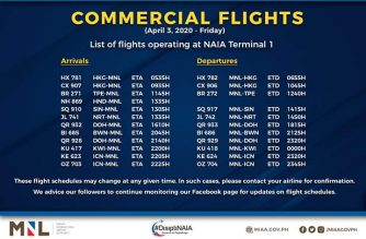 MIAA releases list of operational flights as of Friday, April 3