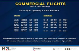 MIAA releases list of operational flights as of Saturday, April 4