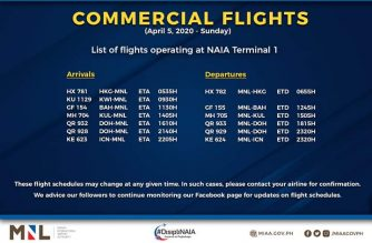MIAA releases list of operational flights as of Sunday, April 5