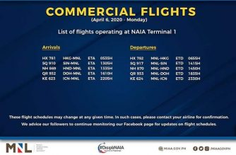 MIAA releases list of operational commercial flights as of Monday, April 6