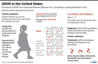 US approves first 'digital therapeutic' game for ADHD