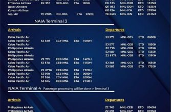 MIAA releases list of operational commercial flights for Saturday, June 6