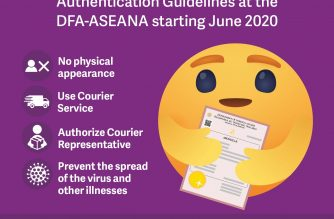 The DFA-OCA urged the public to send the documents to wish they have authenticated via courier services instead./DFA/