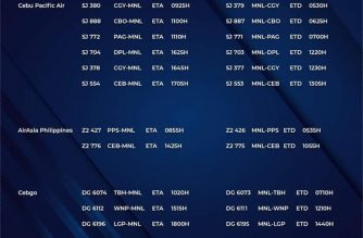 MIAA releases list of operational commercial flights for Sunday, July 5