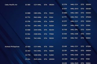 MIAA releases list of operational commercial flights for Wednesday, July 1
