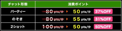 消費ポイント表2