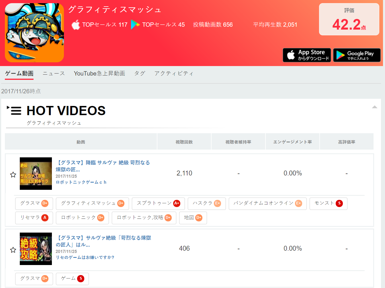 "【Recommended games】驚異的な爽快感にハマるYouTuberも多数!""引っ張り×塗り""の新感覚アクションゲーム『グラフィティスマッシュ』"