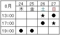 fukikoshi星取