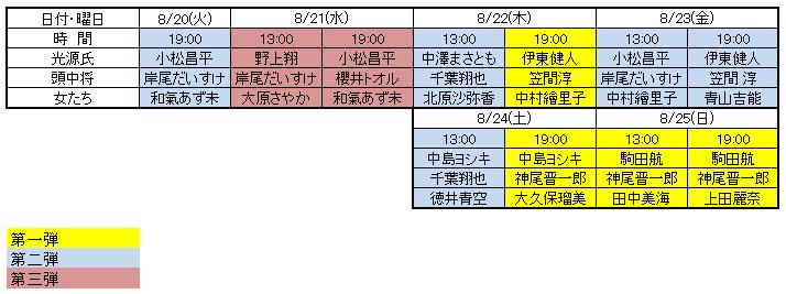星取り_源氏_03