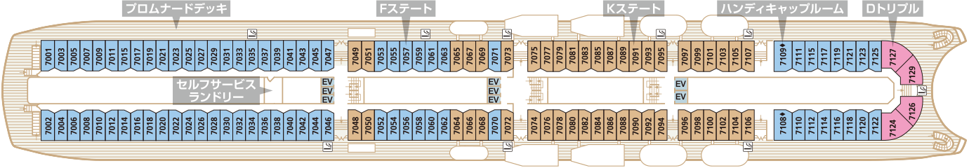 Deck7 プロムナードデッキ