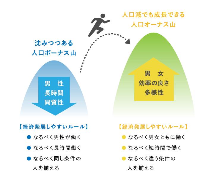 @人事_web用作図_01