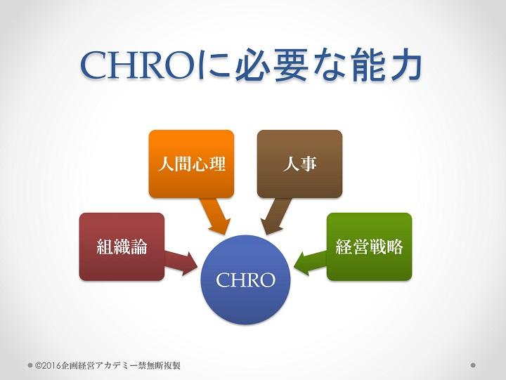 SI_chro1st_3_170522