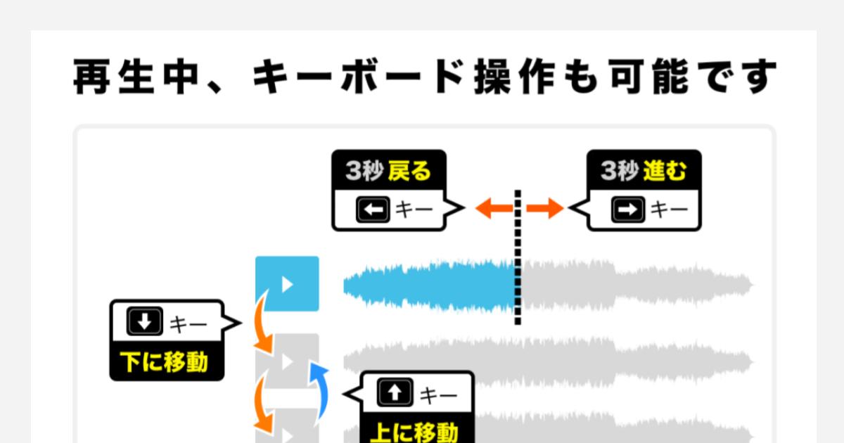 Audiostockのショートカットキー機能