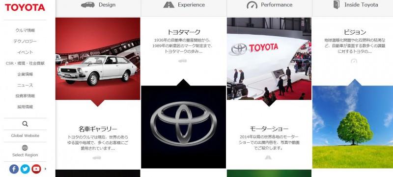 トヨタ自動車のインターンシップ対策:企業研究