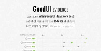GoodUI EVIDENCE