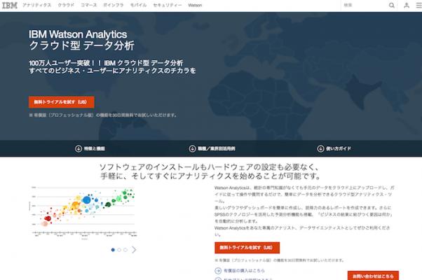 IBM watson Analytics