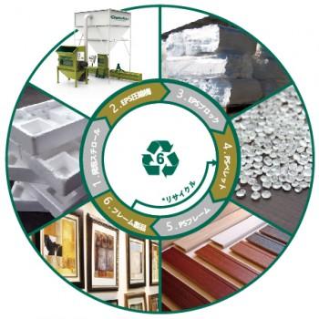 現代の廃棄物管理とリサイクル機器の影響を理解する