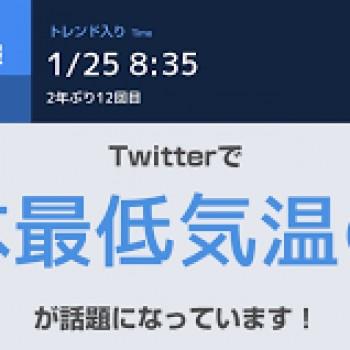 日本最低気温の日!