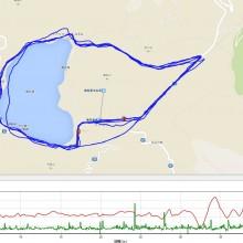榛名湖周回でフルマラソン