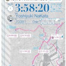 東京マラソン2016 サブ4