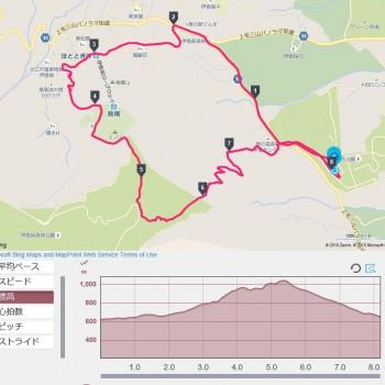 伊香保でトレイルマラソン