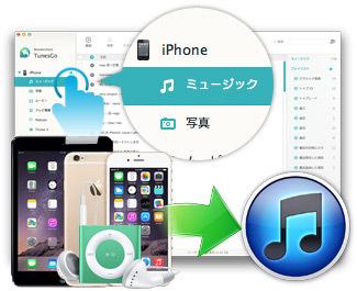 ワンクリックでiPod touch/iPhone/iPadから音楽をiTunesライブラリーにエクスポート