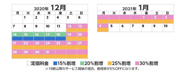 季節価格カレンダー