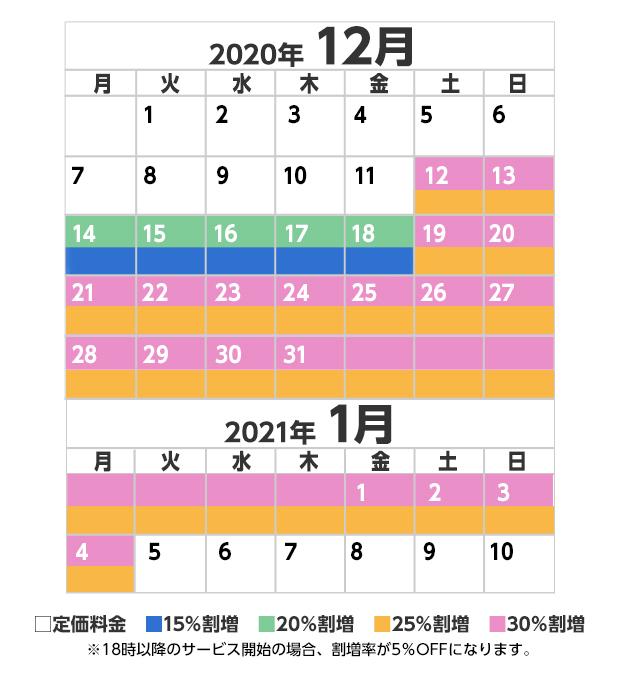 スマホ季節価格カレンダー