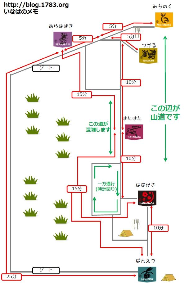 アラバキステージマップ