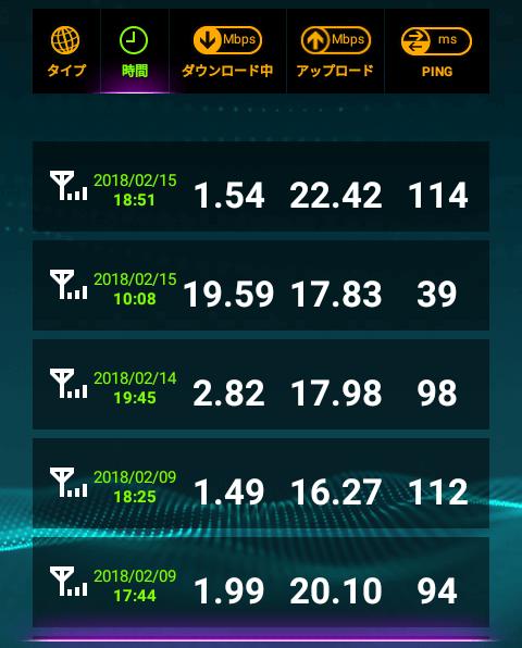 エックスモバイルの通信速度結果01