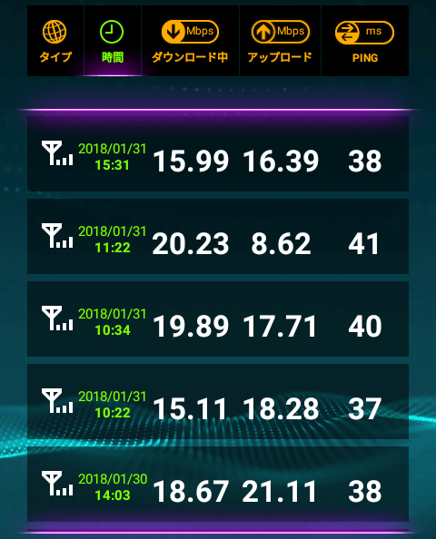 エックスモバイルの通信速度結果03