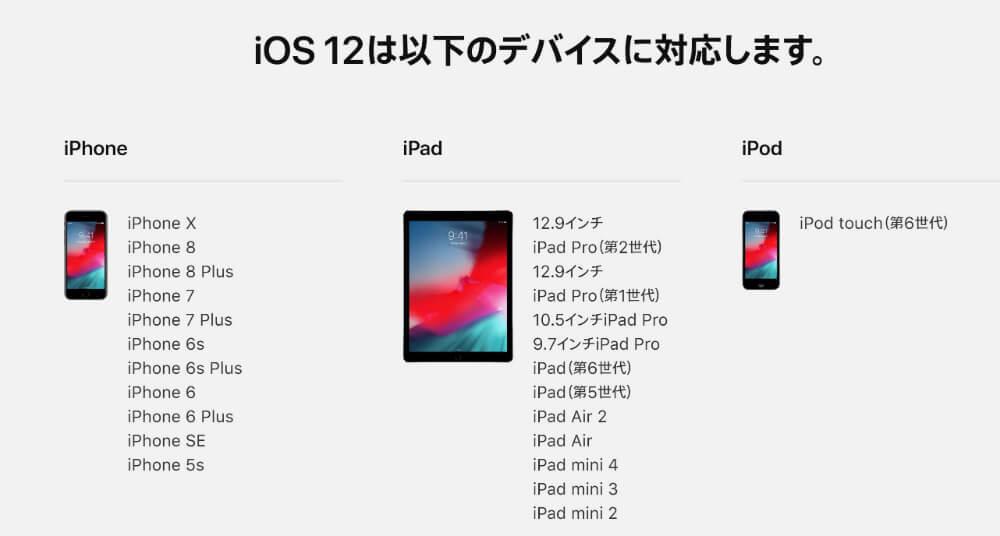 iOS12対応端末