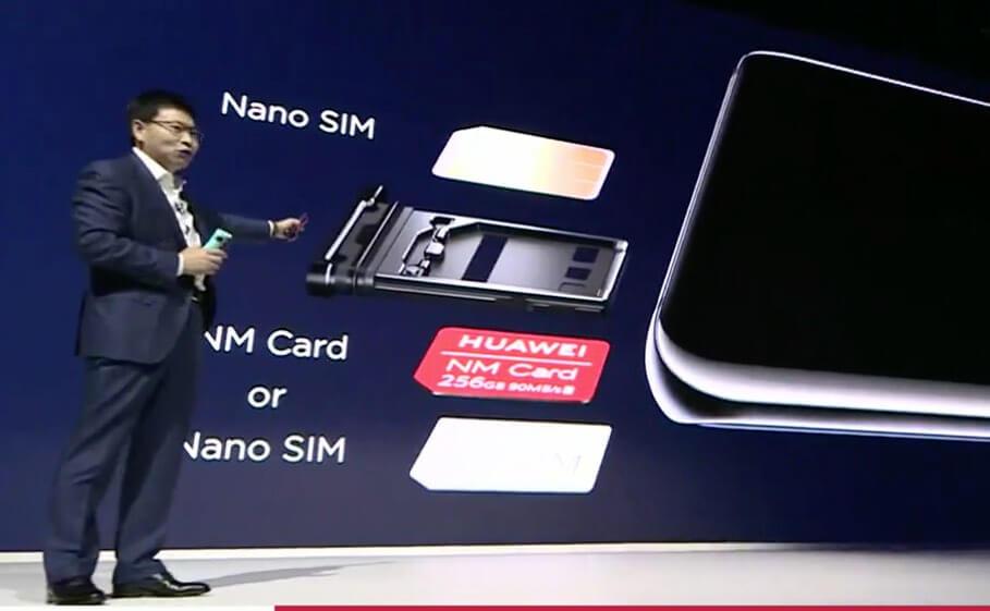 DualSIM-nanoMemorycard