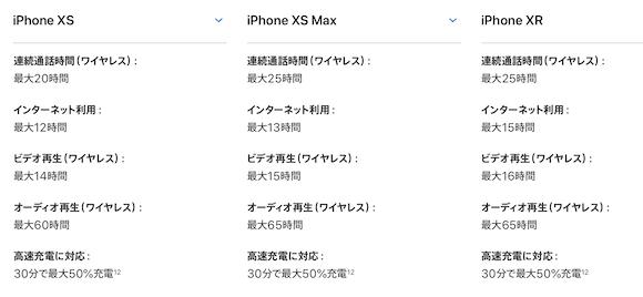 iPhones-Battery