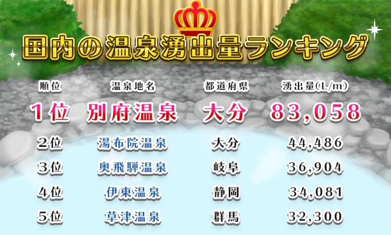 onsen_rank