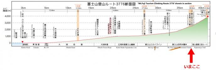fuji82