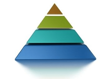 ロジカルシンキングの基本「ピラミッド構造」と「MECE」を組み合わせてより効果的な思考をする