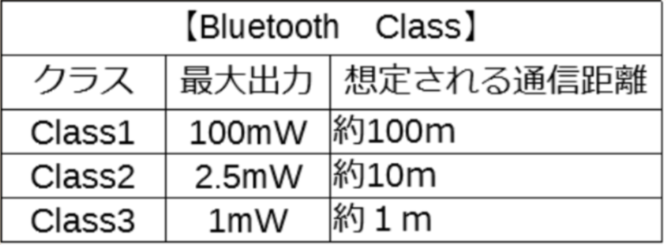 Bluetoothヘッドホンの音質は悪いの⁉接続方法で音質が改善できる!
