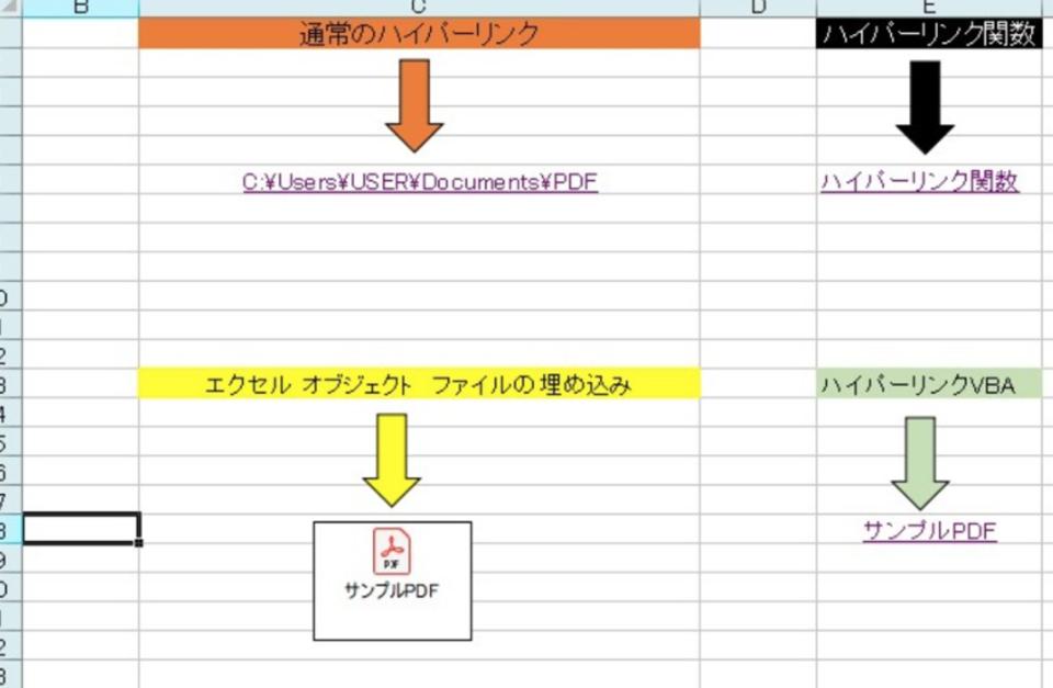 エクセルのハイパーリンクでPDFを開く方法!画像つきでわかりやすく解説!