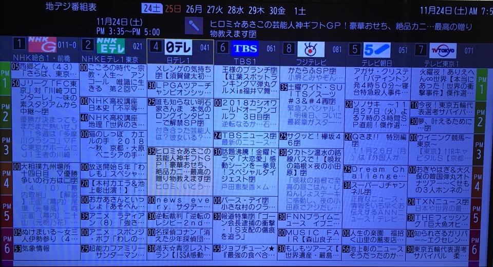テレビ usb