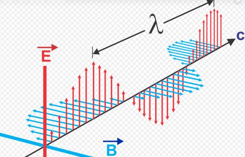 IHクッキングヒーターの電磁波について