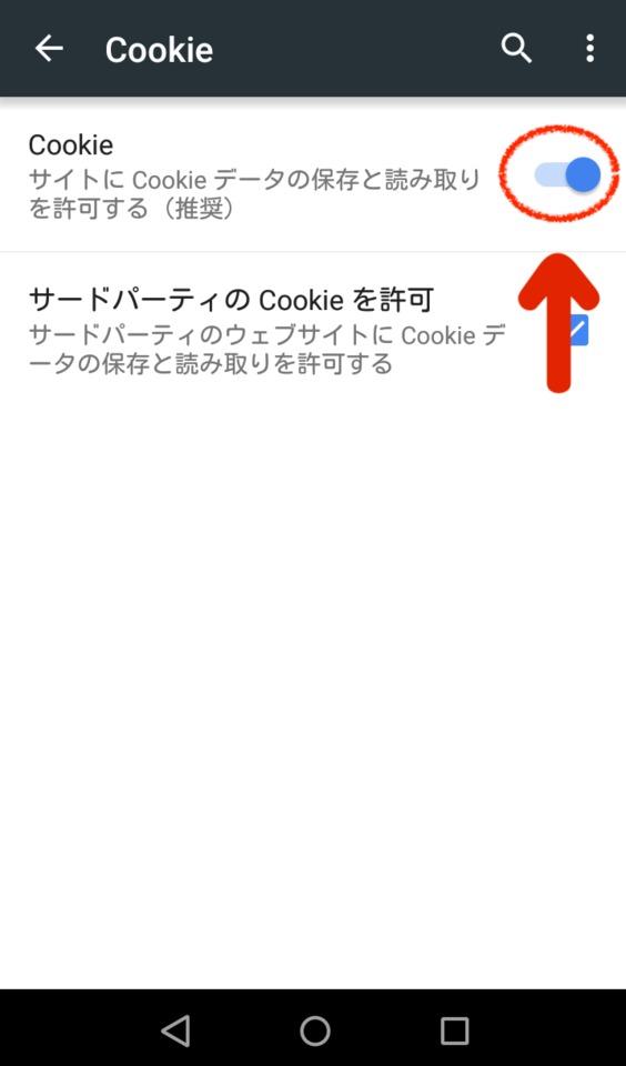 ブラウザ Cookie