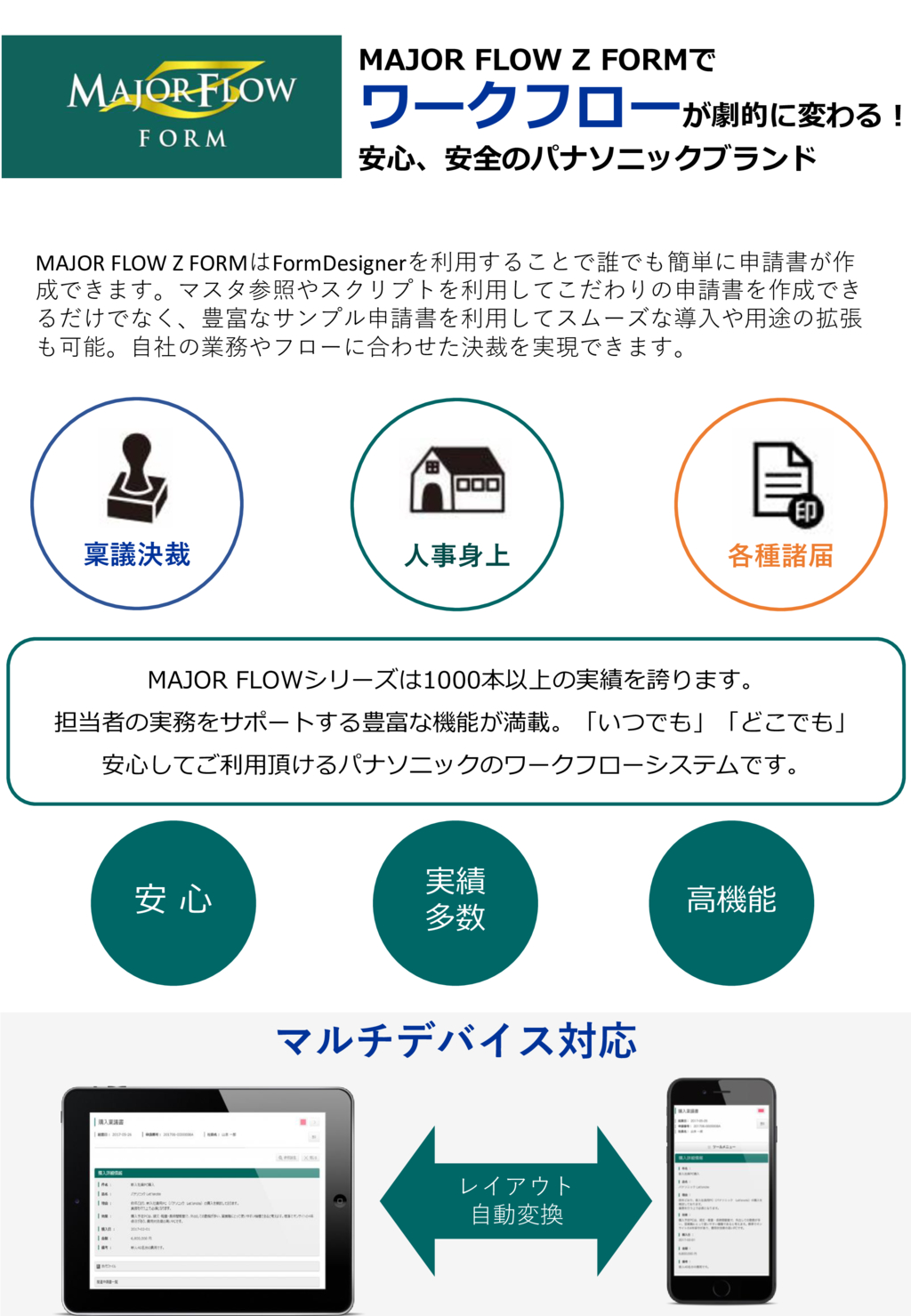 MAJOR FLOW Z FORMの資料
